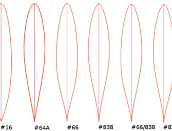Asymmetry and the future of surfboard design